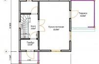 Проект дома из СИП панелей Муза - МосСипСтрой (изображение 2)